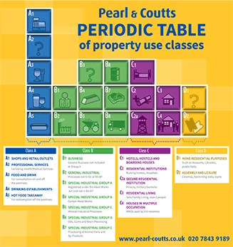 A guide to commercial property use classes